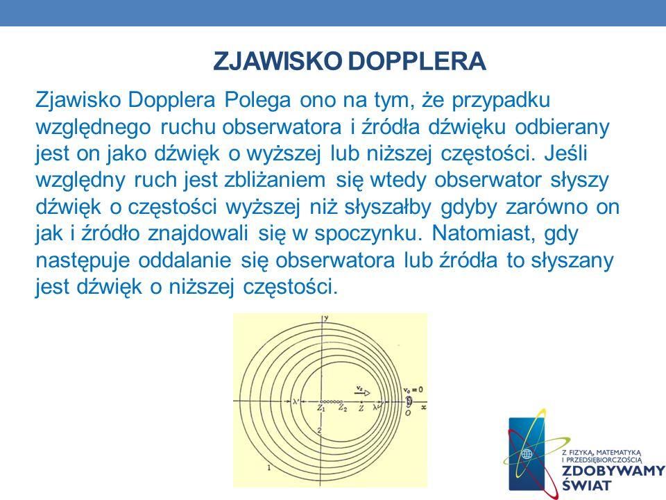 Zjawisko Dopplera