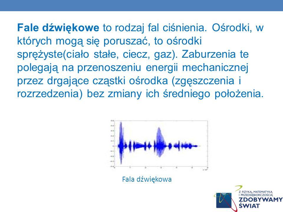 Fale dźwiękowe to rodzaj fal ciśnienia
