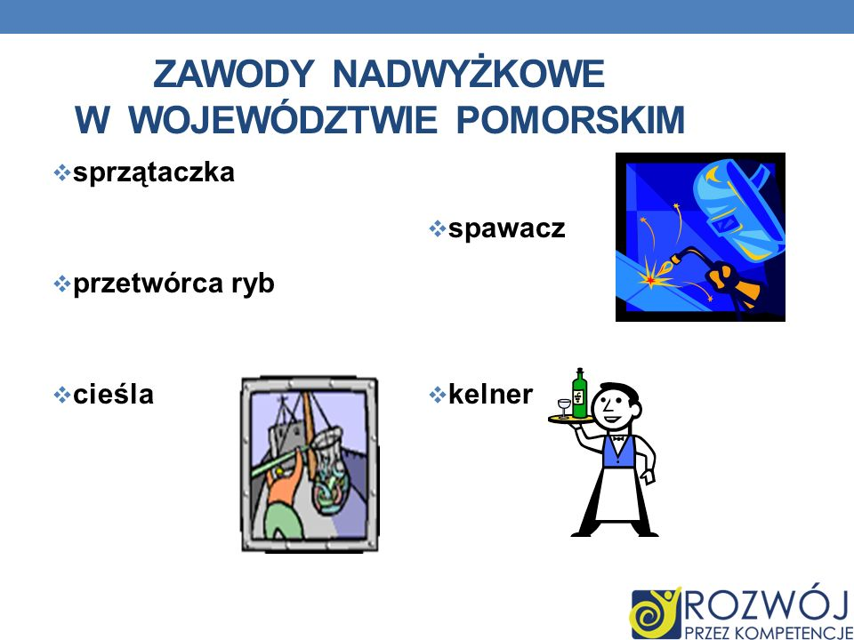 Zawody nadwyżkowe w województwie pomorskim