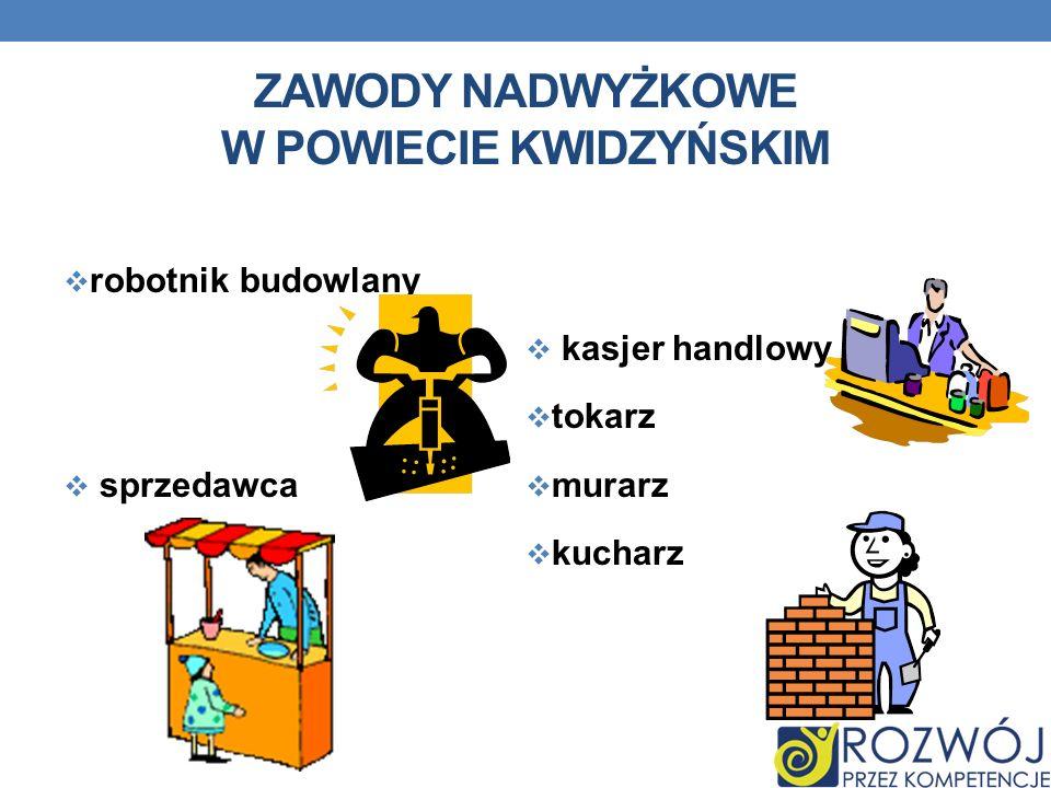 Zawody nadwyżkowe w powiecie kwidzyńskim