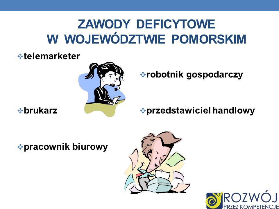 Zawody deficytowe w województwie pomorskim