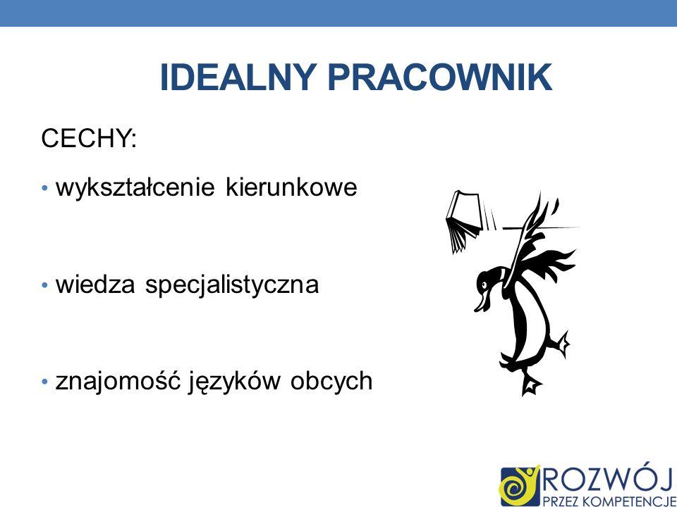 IDEALNY PRACOWNIK CECHY: wykształcenie kierunkowe