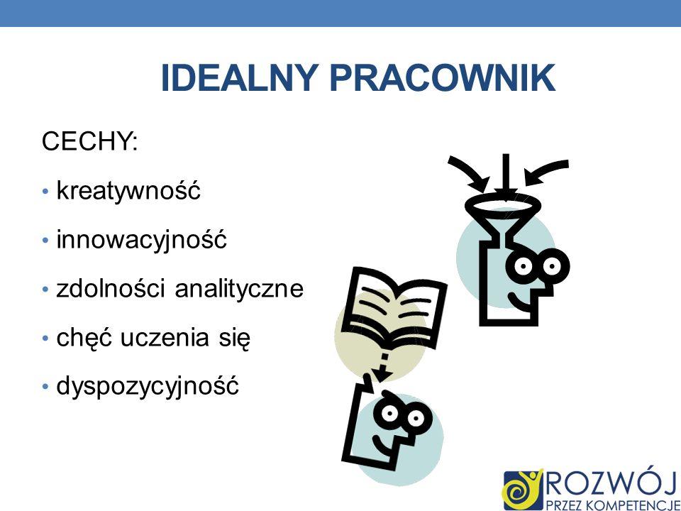 IDEALNY PRACOWNIK CECHY: kreatywność innowacyjność