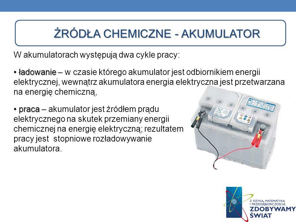 Źródła chemiczne - akumulator