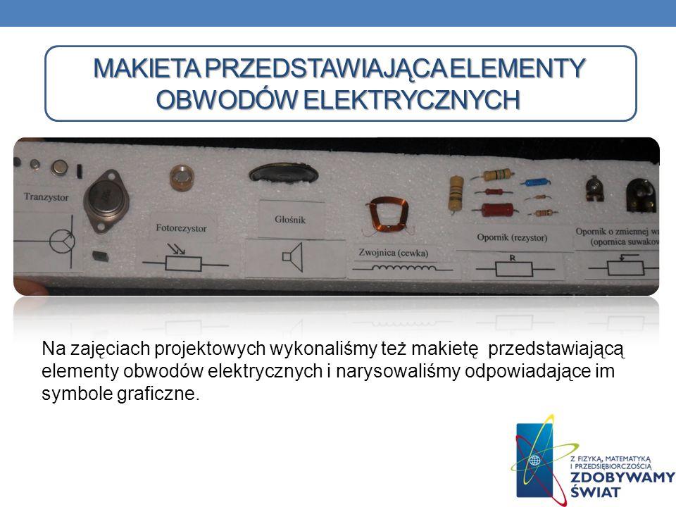 Makieta przedstawiająca Elementy obwodów elektrycznych