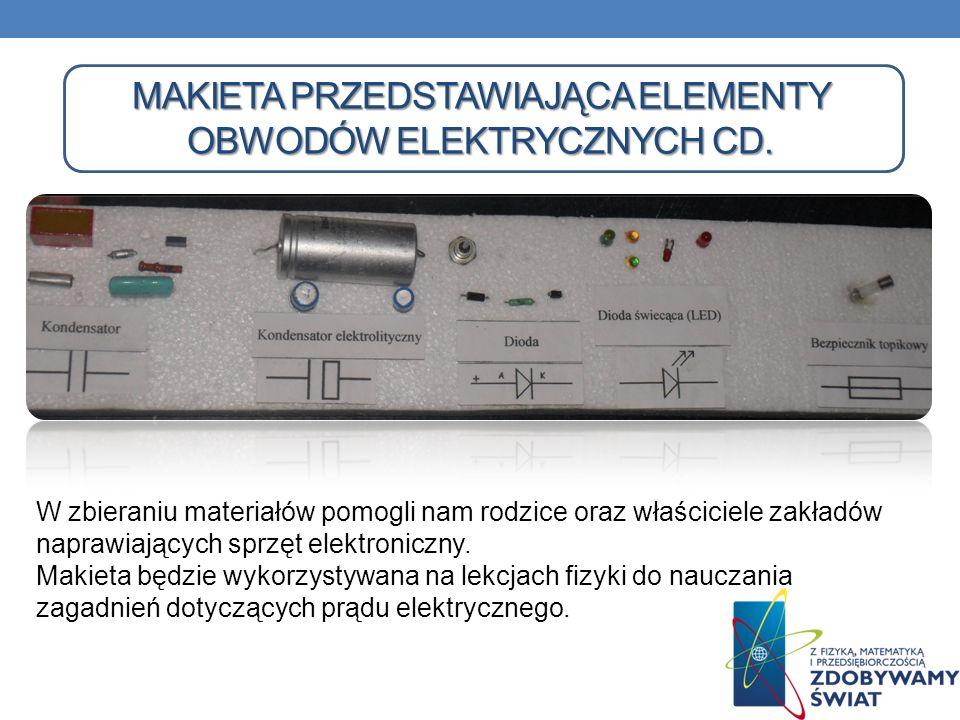 Makieta przedstawiająca Elementy obwodów elektrycznych cd.