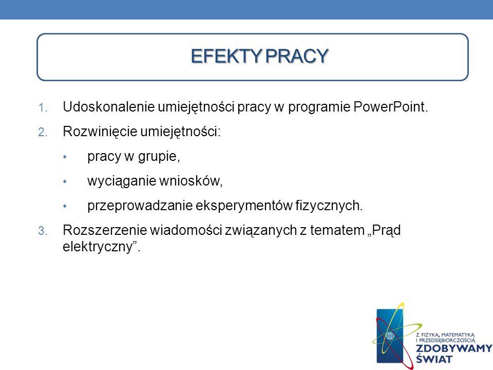 Efekty pracy Udoskonalenie umiejętności pracy w programie PowerPoint.