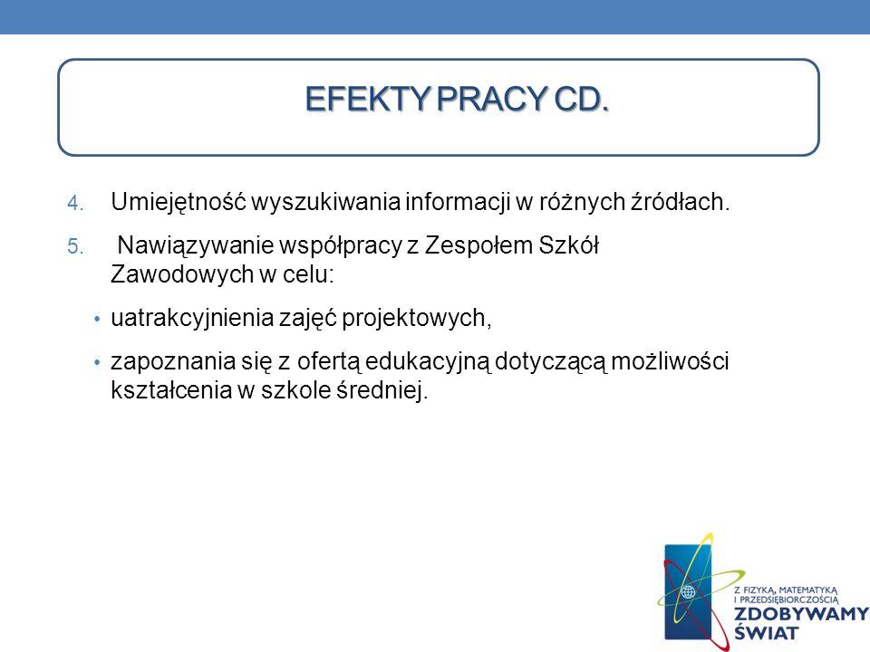 Efekty pracy cd. Umiejętność wyszukiwania informacji w różnych źródłach.