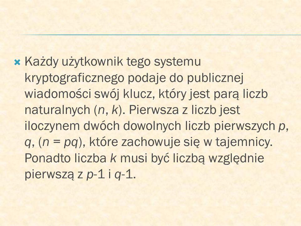 Każdy użytkownik tego systemu kryptograficznego podaje do publicznej wiadomości swój klucz, który jest parą liczb naturalnych (n, k).