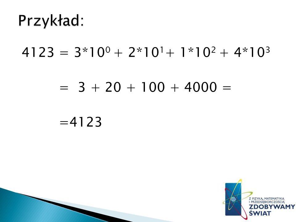 Przykład: 4123 = 3*100 + 2*101+ 1*102 + 4*103 = 3 + 20 + 100 + 4000 = =4123