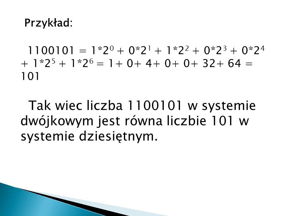 Przykład: 1100101 = 1*20 + 0*21 + 1*22 + 0*23 + 0*24 + 1*25 + 1*26 = 1+ 0+ 4+ 0+ 0+ 32+ 64 = 101 Tak wiec liczba 1100101 w systemie dwójkowym jest równa liczbie 101 w systemie dziesiętnym.