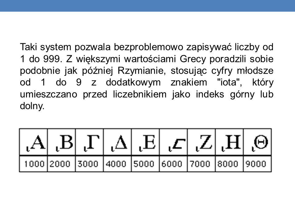 Taki system pozwala bezproblemowo zapisywać liczby od 1 do 999
