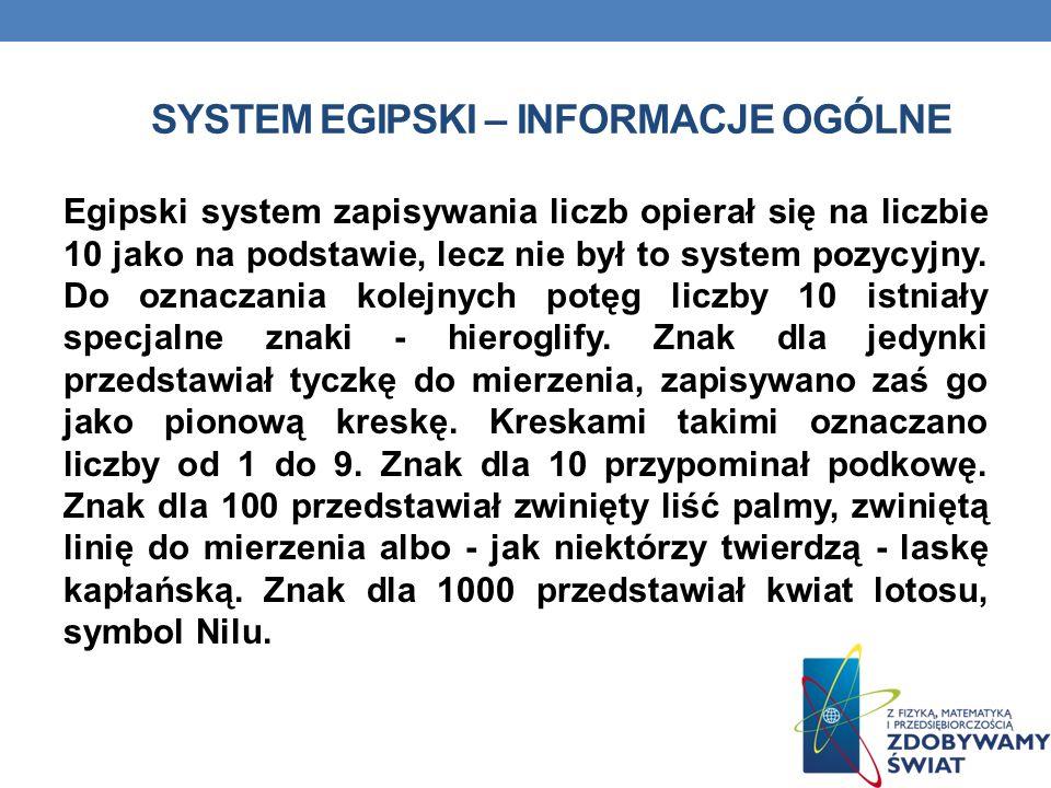 System egipski – informacje ogólne