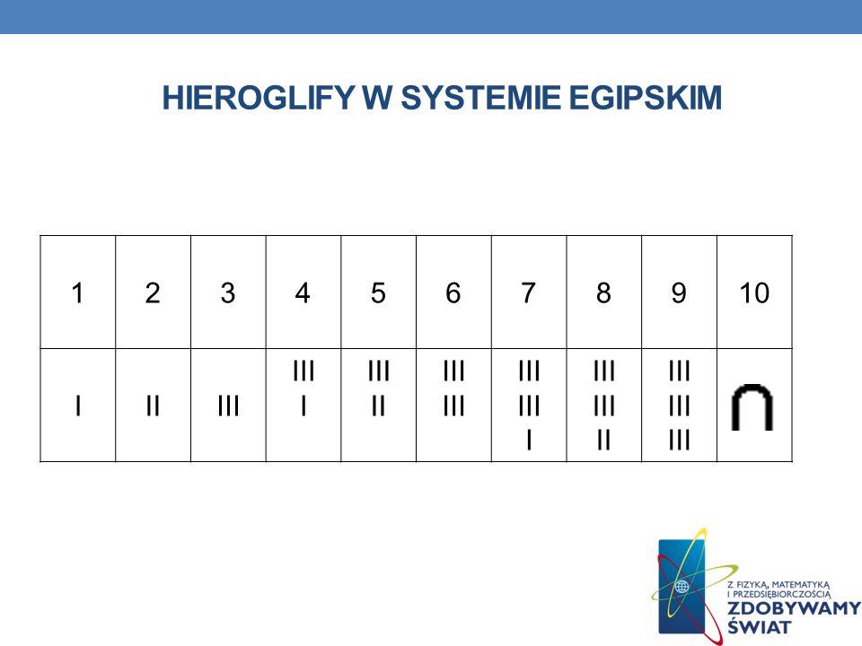 Hieroglify w systemie egipskim