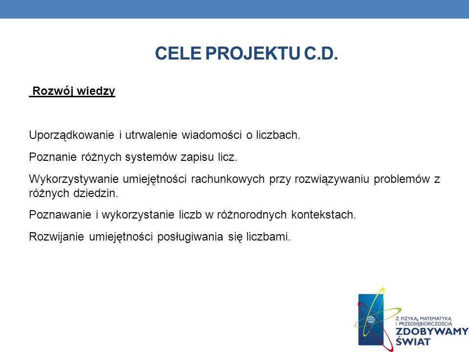 Cele projektu C.D. Rozwój wiedzy