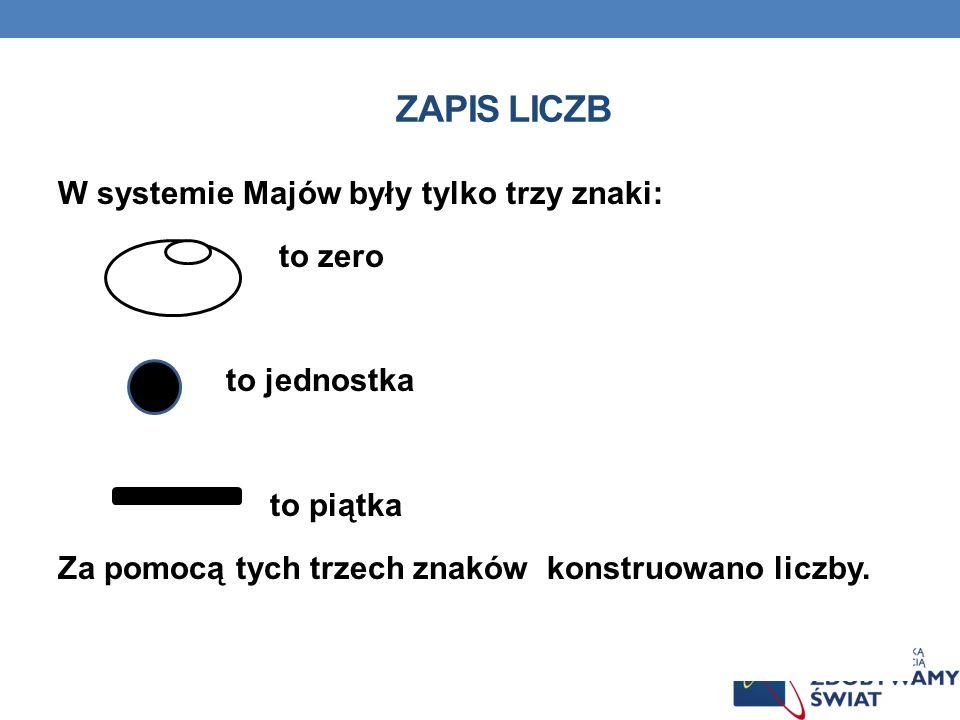 Zapis liczb W systemie Majów były tylko trzy znaki: to zero