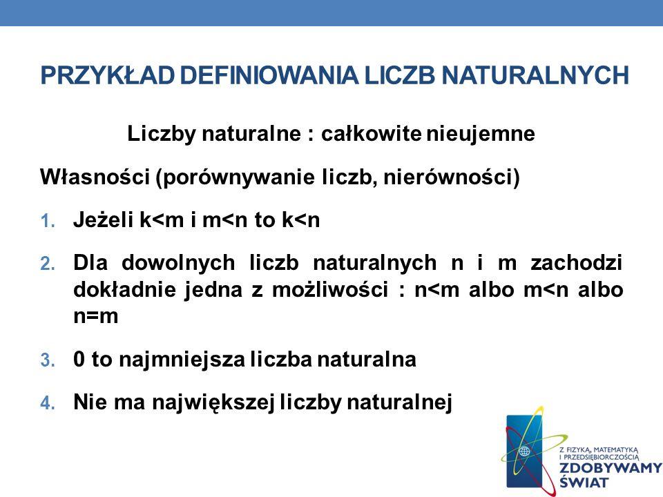 Przykład definiowania liczb naturalnych