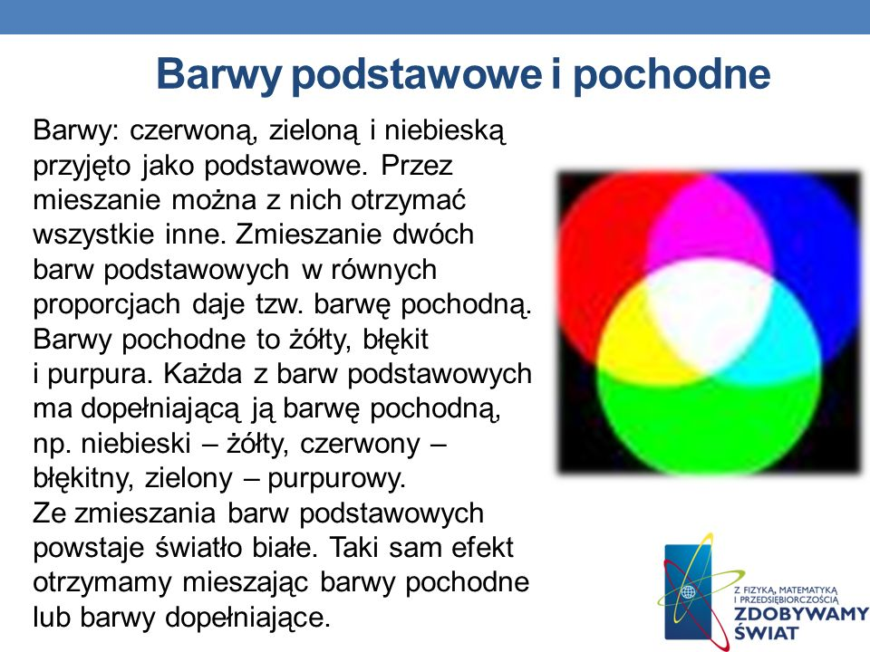 Barwy podstawowe i pochodne