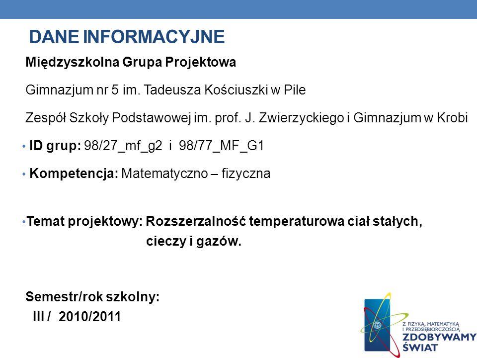 Dane INFORMACYJNE Międzyszkolna Grupa Projektowa