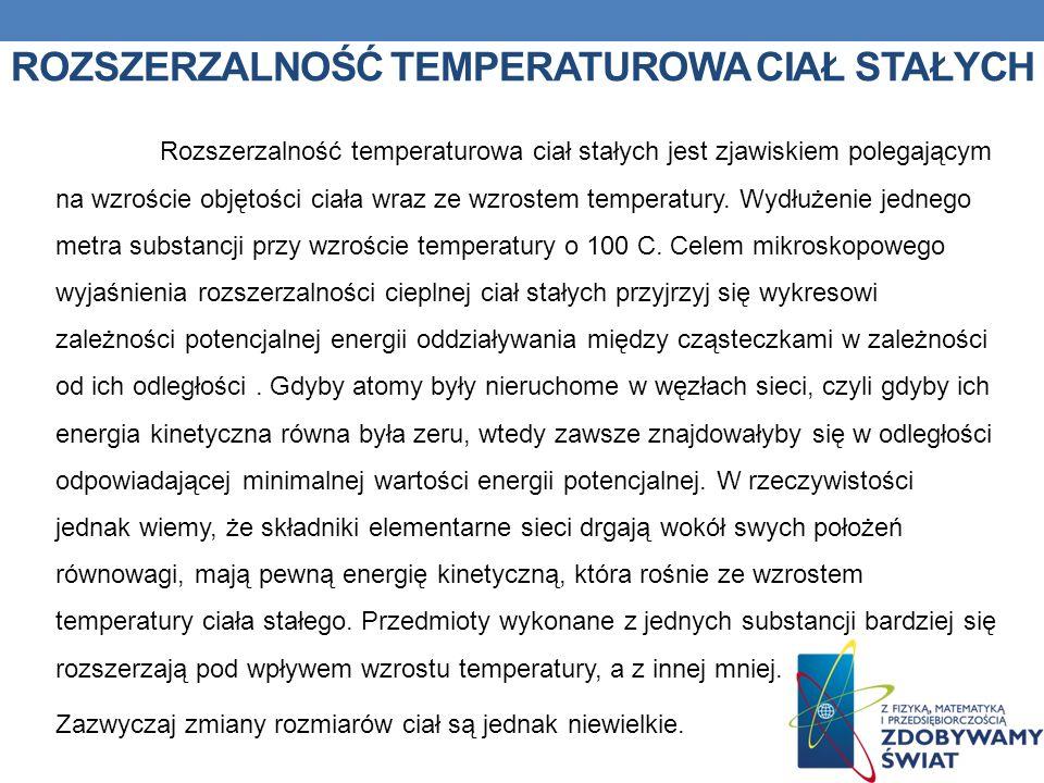 Rozszerzalność temperaturowa ciał stałych