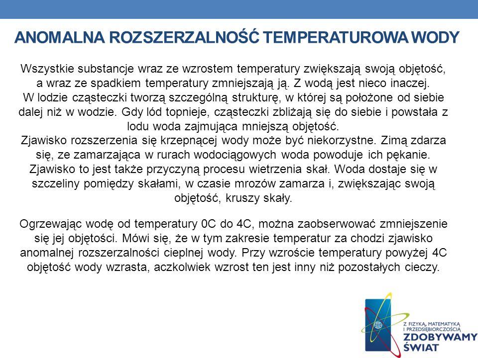 Anomalna rozszerzalność temperaturowa wody