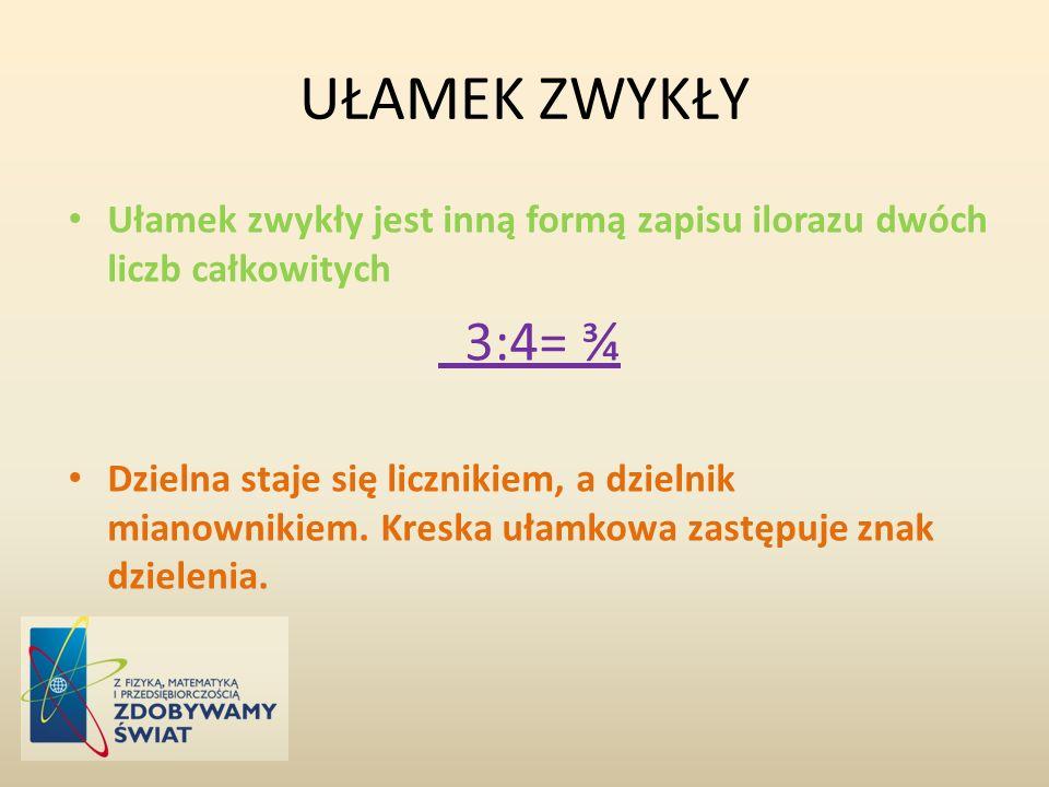 UŁAMEK ZWYKŁY Ułamek zwykły jest inną formą zapisu ilorazu dwóch liczb całkowitych. 3:4= ¾.