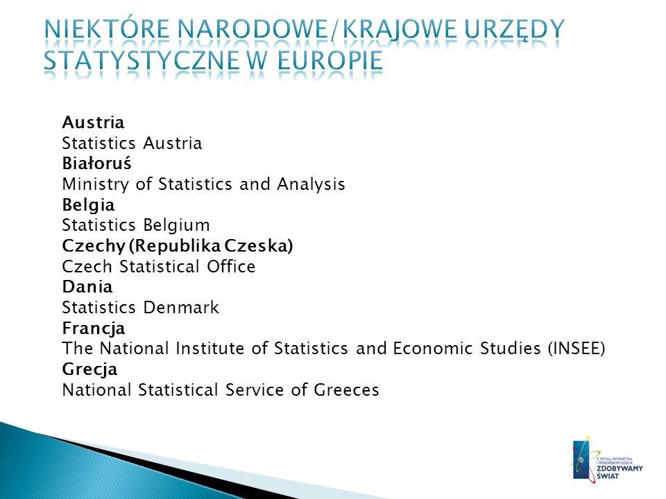 Niektóre narodowe/krajowe urzędy statystyczne w europie