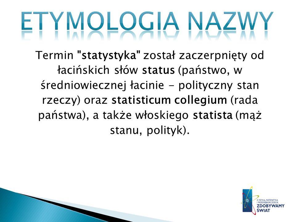 ETYMOLOGIA NAZWY