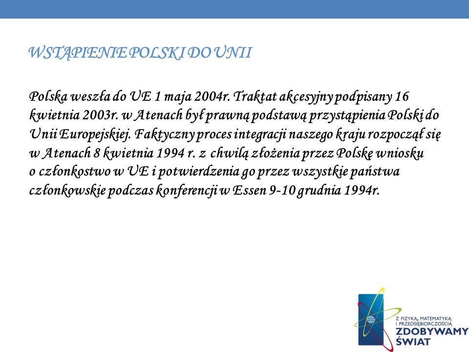 Wstąpienie polski do unii
