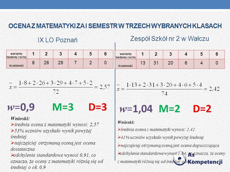 Ocena z matematyki za i semestr w trzech wybranych klasach