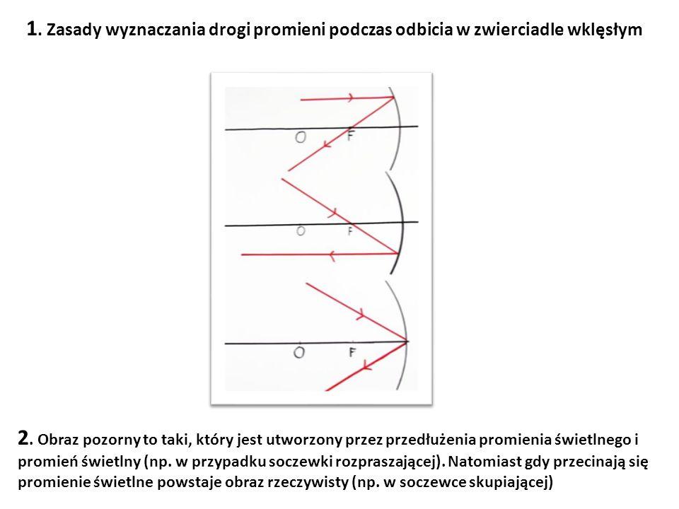 1. Zasady wyznaczania drogi promieni podczas odbicia w zwierciadle wklęsłym