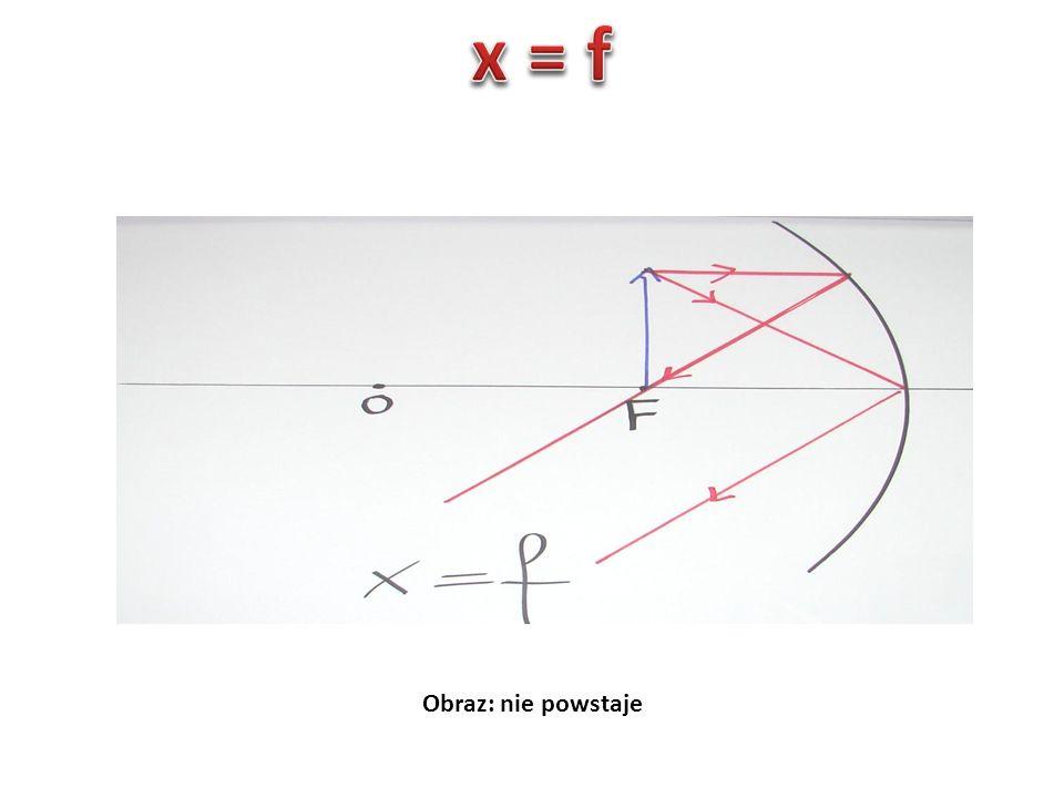 x = f Obraz: nie powstaje