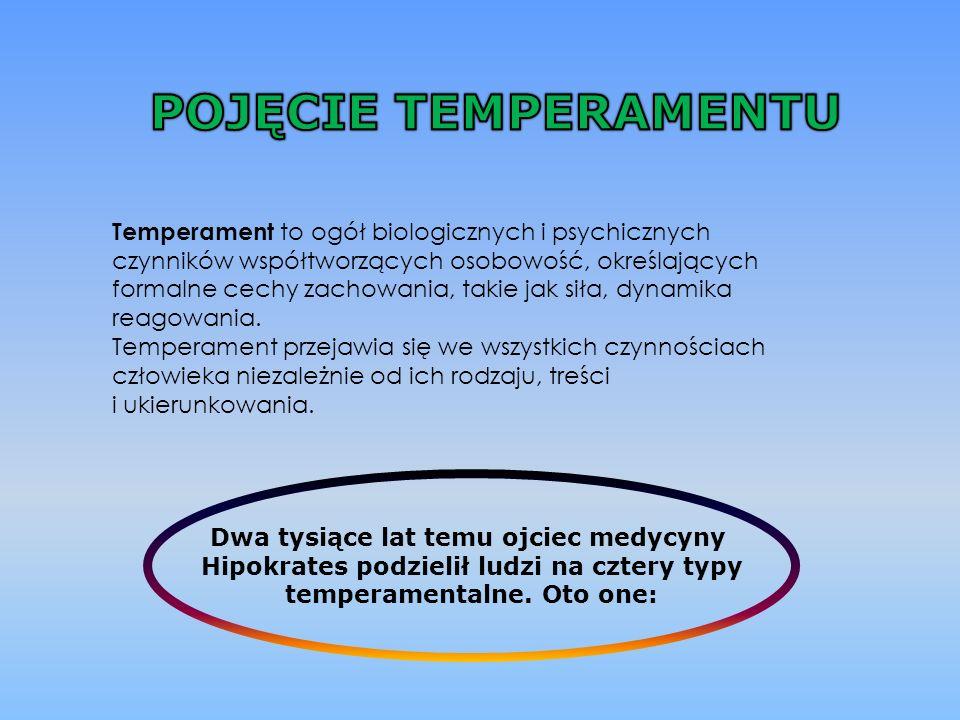 POJĘCIE TEMPERAMENTU Temperament to ogół biologicznych i psychicznych