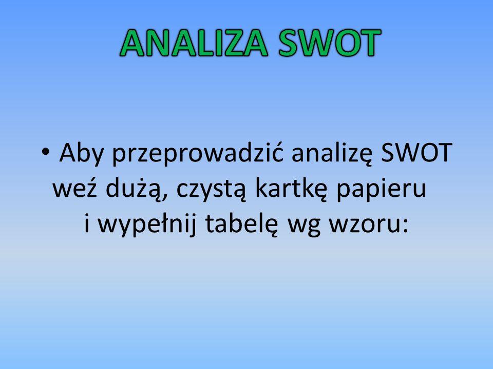 ANALIZA SWOT Aby przeprowadzić analizę SWOT