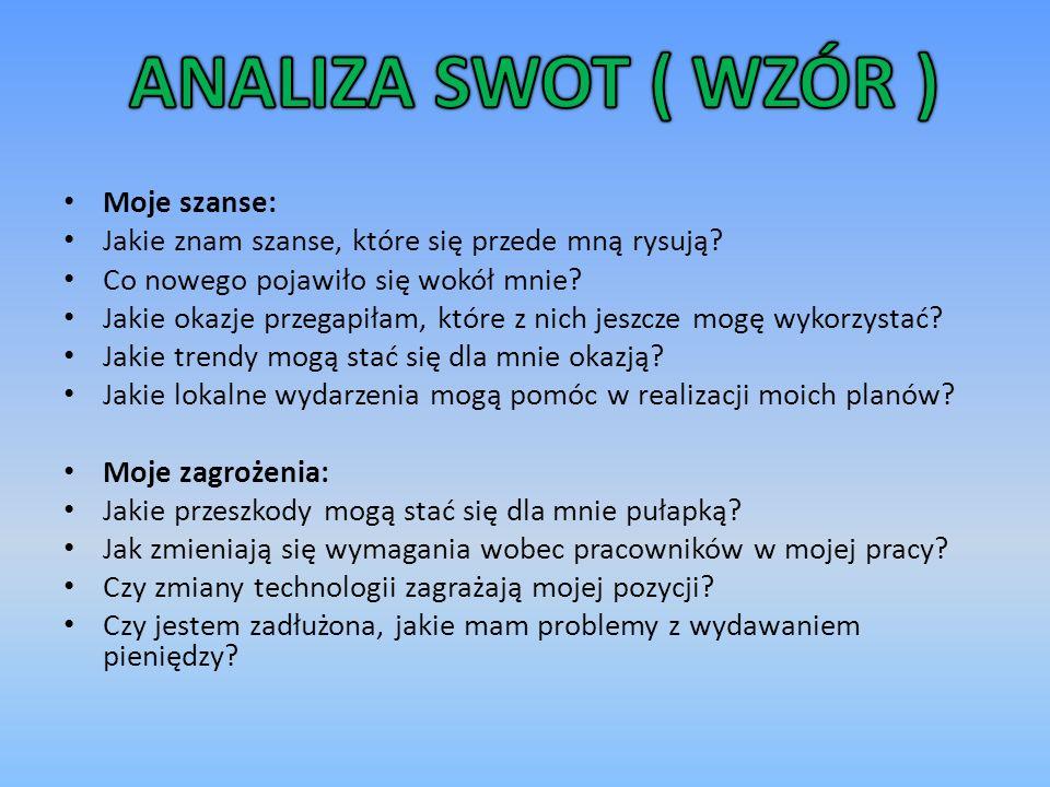 ANALIZA SWOT ( WZÓR ) Moje szanse: