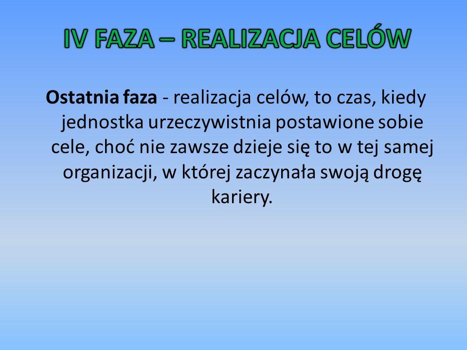 IV FAZA – REALIZACJA CELÓW