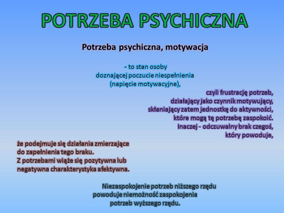 Potrzeba psychiczna, motywacja