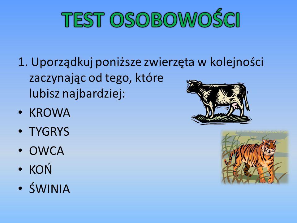 TEST OSOBOWOŚCI 1. Uporządkuj poniższe zwierzęta w kolejności zaczynając od tego, które lubisz najbardziej:
