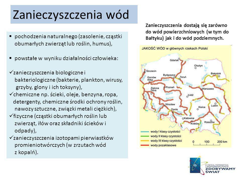 Zanieczyszczenia wód pochodzenia naturalnego (zasolenie, cząstki