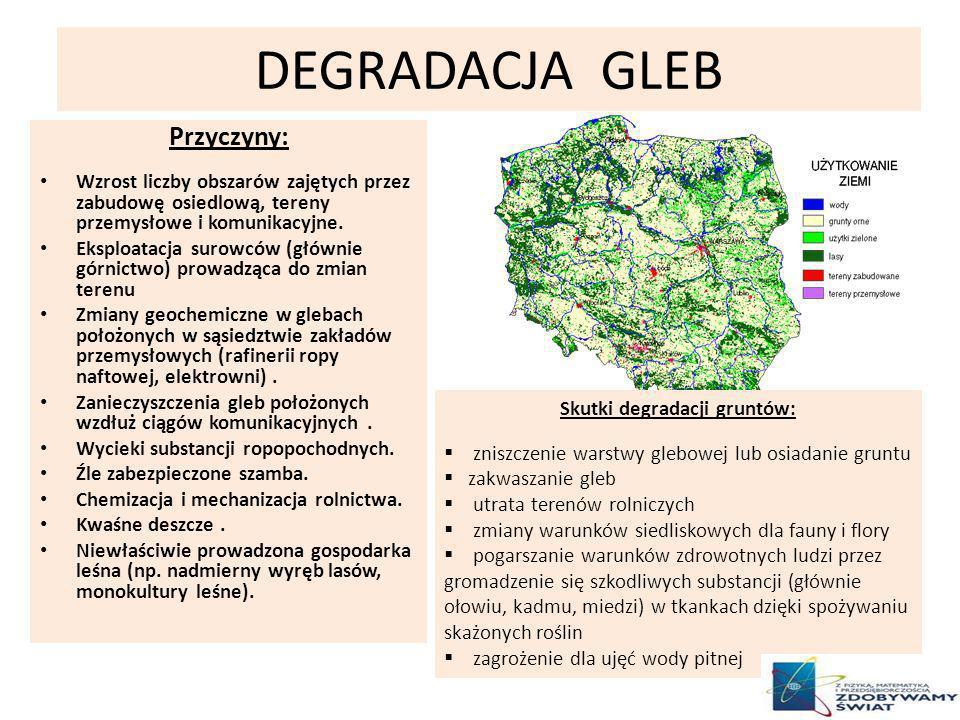 Skutki degradacji gruntów: