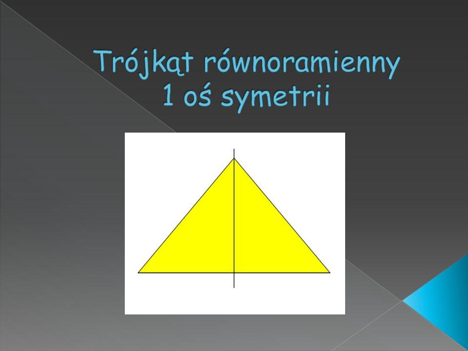 Trójkąt równoramienny 1 oś symetrii