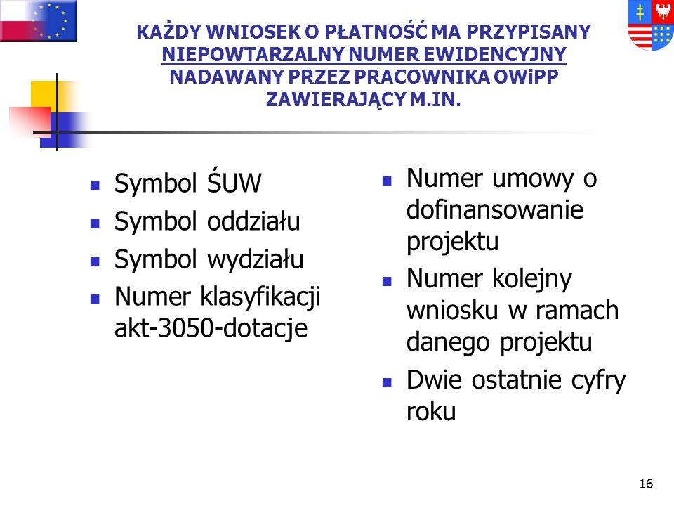 Numer umowy o dofinansowanie projektu