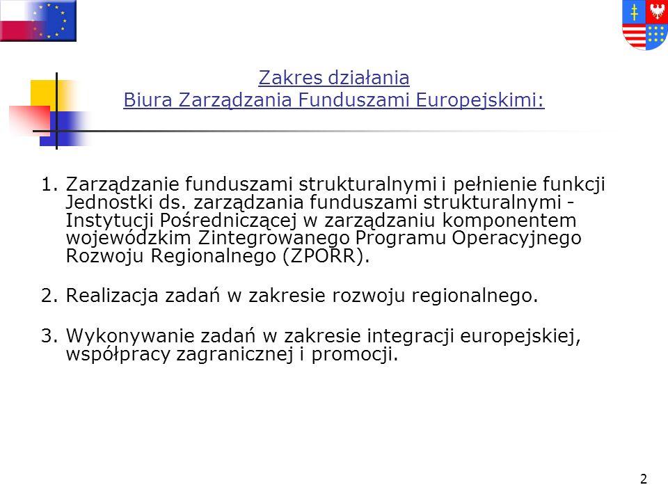 Biura Zarządzania Funduszami Europejskimi:
