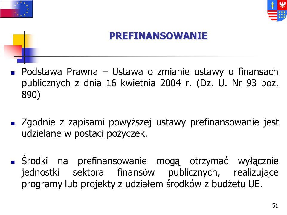 PREFINANSOWANIE Podstawa Prawna – Ustawa o zmianie ustawy o finansach publicznych z dnia 16 kwietnia 2004 r. (Dz. U. Nr 93 poz. 890)