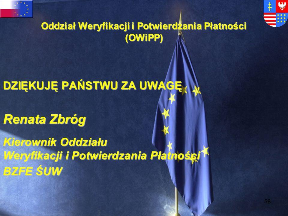 Oddział Weryfikacji i Potwierdzania Płatności (OWiPP)
