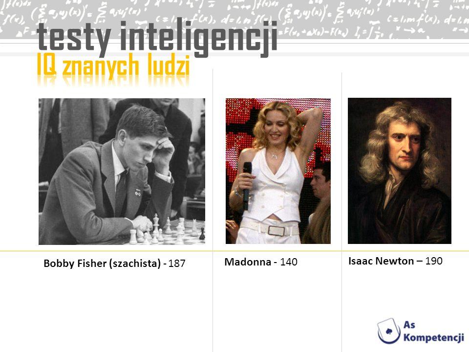 testy inteligencji IQ znanych ludzi Bobby Fisher (szachista) - 187