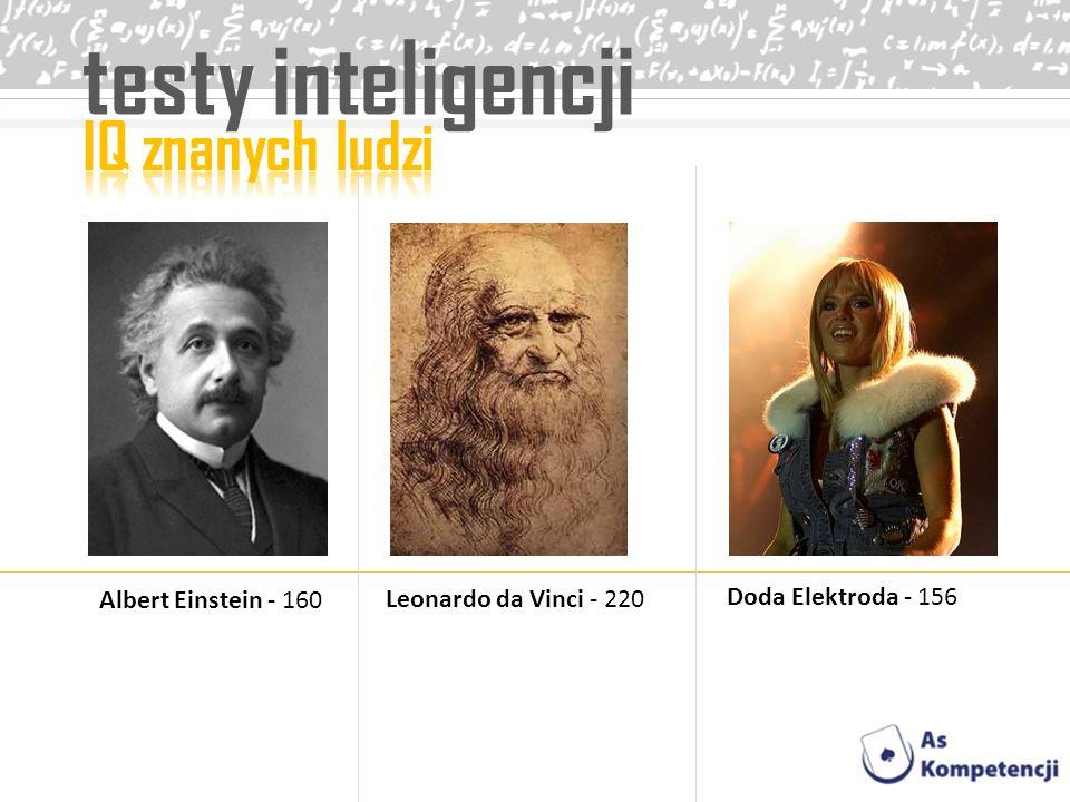 testy inteligencji IQ znanych ludzi Albert Einstein - 160