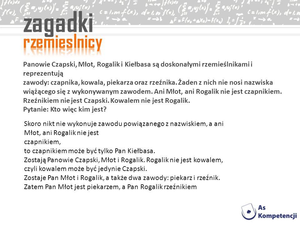 zagadki rzemieslnicy. Panowie Czapski, Młot, Rogalik i Kiełbasa są doskonałymi rzemieślnikami i reprezentują.