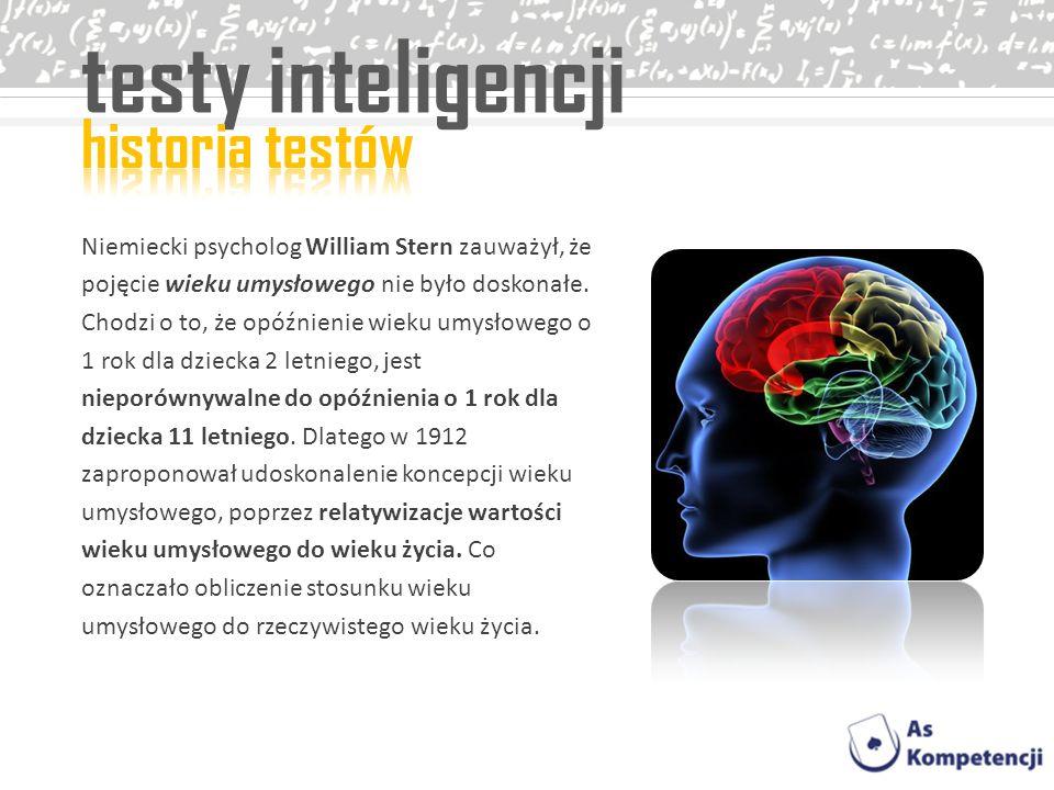 testy inteligencji historia testów