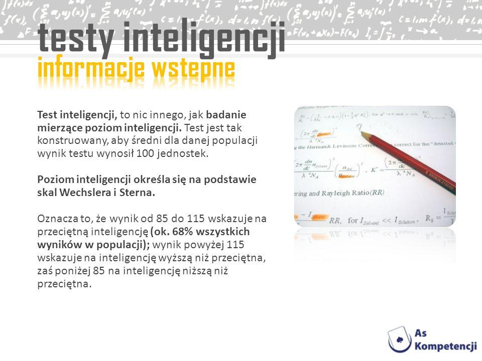 testy inteligencji informacje wstepne